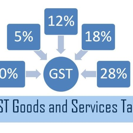 GST rate on consultancy services and its various slabs